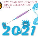 New Year's Eve during COVID | Happy New Year 2022 During Covid-19